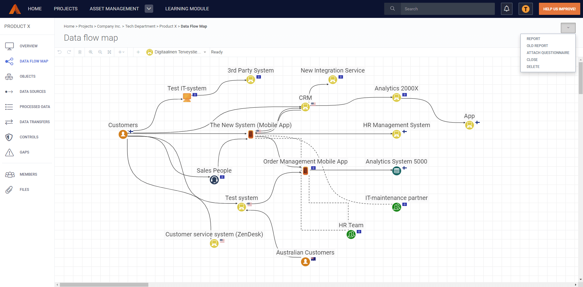 PrivacyAnt data flow map